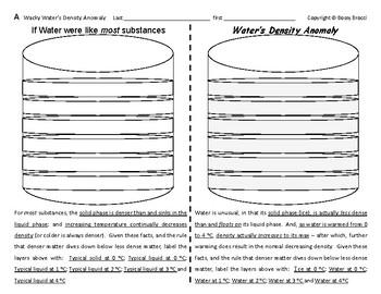 Density 12  Wacky Water's Density Anomaly, Density Inversion + QUIZ