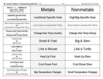 Water Properties 07 Info on Specific Heat Capacity: Metals vs. Nonmetals + QUIZ