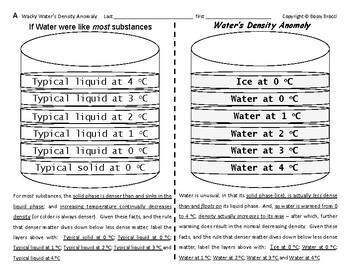 Water Properties 10  Wacky Water's Density Anomaly or Density Inversion + QUIZ