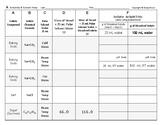 Water Properties 12   Quantitative Solubility & Solvent Water Temperature + QUIZ