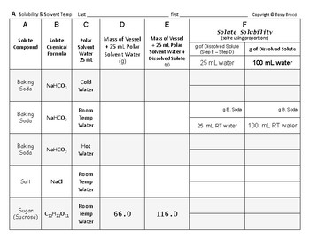 Water Properties 12 Quantitative Solubility Solvent Water