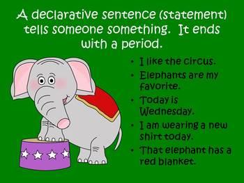 Big Top Sentences - PowerPoint Game