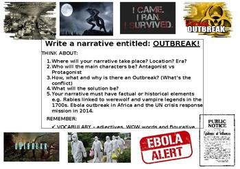 Big Write Stimulus: Outbreak