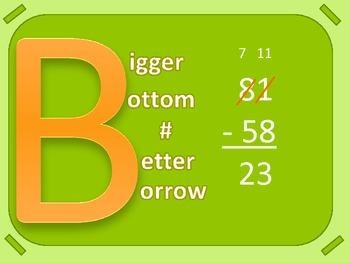 Bigger Bottom Number Better Borrow