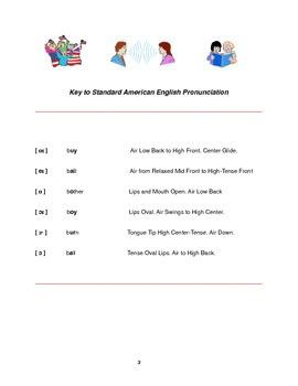 """Bike Races,Hiking,Boys & Sunburns Poetry & Pronunciation Guide"""