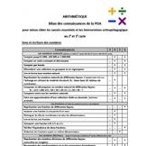 Bilan PDA en mathématiques - 2e et 3e cycle