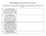 Bilbo Baggins and the Hero's Journey in The Hobbit Reading Table