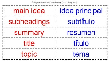 Bilingual Academic Vocabulary (expository text)