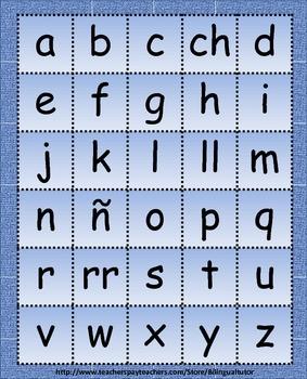 Bilingual Alphabet Charts/Tablas del alfabeto