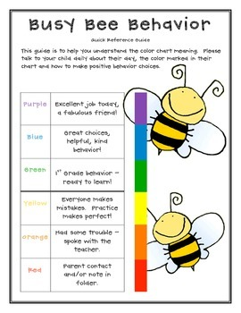 Bilingual Busy Bee Behavior System