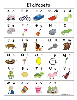 spanish alphabet pdf Bilingual English-Spanish Alphabet Chart by Roxanne Martinez | TpT