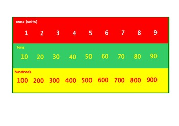 """Bilingual English /Spanish  """"Place Value Poster /Table top  mat """" for maths ."""