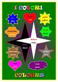 Bilingual English and Italian colours Poster .A3 .