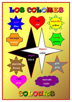 Bilingual English and Spanish  colours Poster .A3 .
