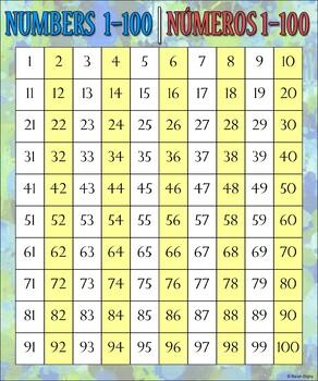 "Bilingual English/Spanish 20""x22"" Printable 100s Chart"