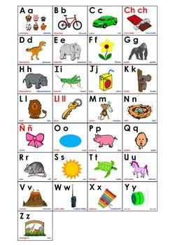 Bilingual English/Spanish Linking Chart