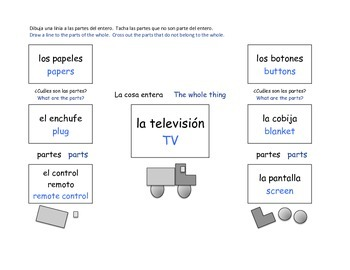 Bilingual (English/Spanish) Visual Support and Examples for Part Whole