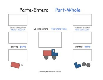 Bilingual (English/Spanish) Visual Support for Part Whole