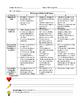 Bilingual Essay Rubric for Partner Reflection
