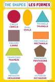 Bilingual French/English Shapes Poster