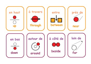 Bilingual French / English  particles  flashcards .20 Flashcards .