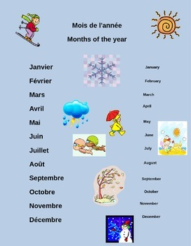 Bilingual (French/English) Bulletin Board Posters