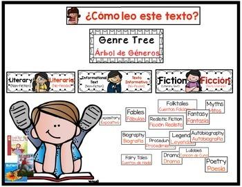 Bilingual Genre Tree