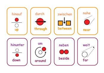 Bilingual German / English  particles  flashcards .20 Flashcards .
