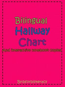 Bilingual Hallway Chart w/ Interactive student copy