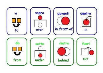 Bilingual Italian / English  particles  flashcards .20 Flashcards .
