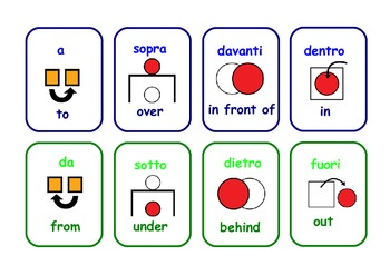 Bilingual Italian / English  particles  flashcards .20 Fla