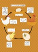 Bilingual Life Cycle of a Chicken (English/Spanish)