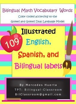 Bilingual Math Vocabulary Cards Tarjetas Bilingues de Vocabulario de matematicas