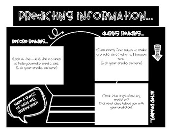 Bilingual Multi Strategy Pack for Reading: 5 Dual Language Graphic Organizers.