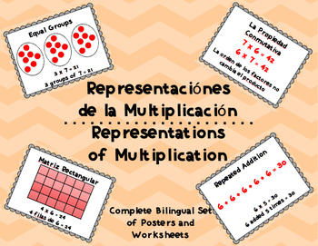 Bilingual Multiplication Representations - English and Spanish