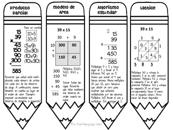 Bilingual Multiplication Strategies and Graphic Organizer