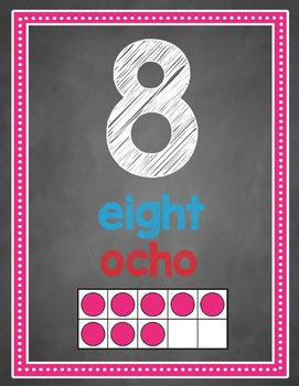Bilingual Number Posters 0-30 {Chalkboard Theme}