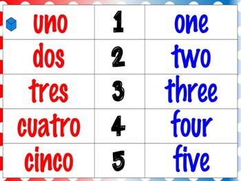 Dual Language Number Posters 1-1,000