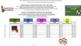 Bilingual Parent Conference Schedule