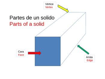 Bilingual Parts of a Solid