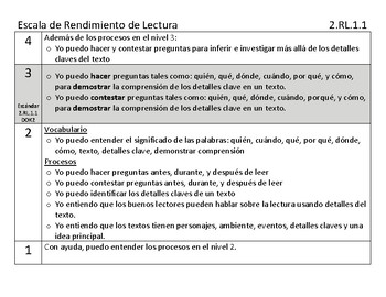 Bilingual Performance Scale and Question Stems 2.RL.1.1