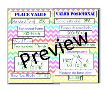 Bilingual Place Value Posters