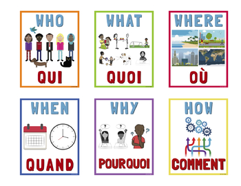 Question Words Posters – Bilingual French/English
