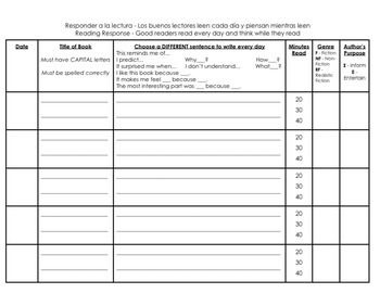 K-3 Bilingual Reading Response Log