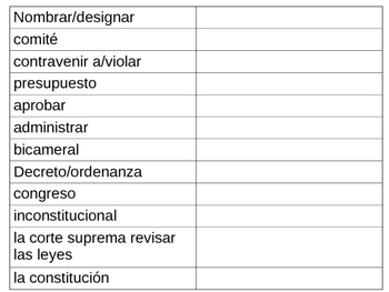 Bilingual Spanish/English government branches, duties of e