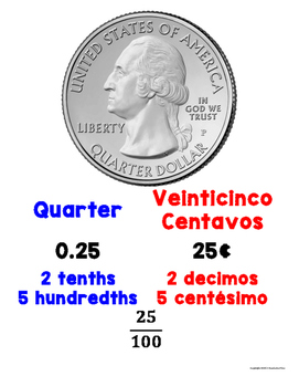 Bilingual Spanish Place Value Charts and Money