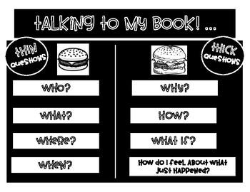 Bilingual Thick & Thin Questions Graphic Organizer