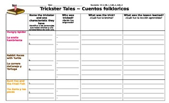 Bilingual Trickster Tale Graphic Organizer (Spanish and English)