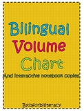 Bilingual Volume Chart w/ Interactive student copy