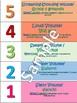Bilingual Volume Chart w/ Interactive student copy